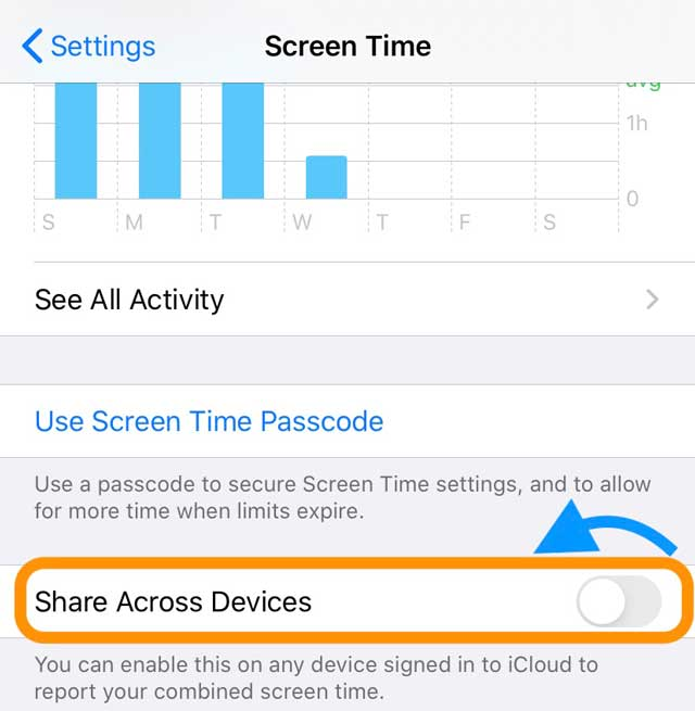 toggle off share across devices in screen time
