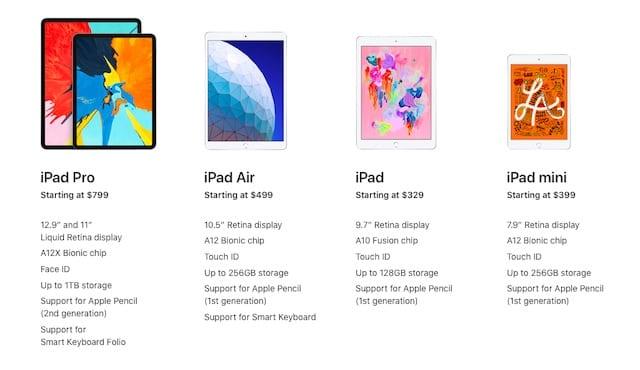 2019 iPad models and ipadOS