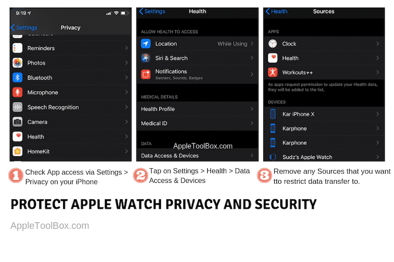 Apple Watch Privacy and Security