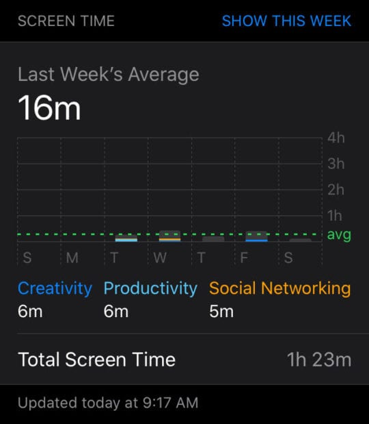 iOS 13 Screen Time