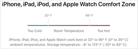 iPhone battery temperature chart from Apple