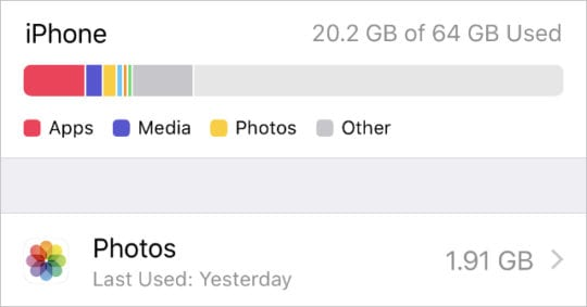 iPhone storage showing Photos use