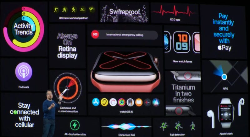 Apple Watch Series 5 feature panels
