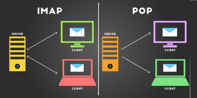 IMAP and POP comparison graphic from Webfuel
