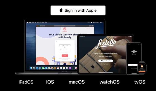 Sign in with Apple supported on all Apple products