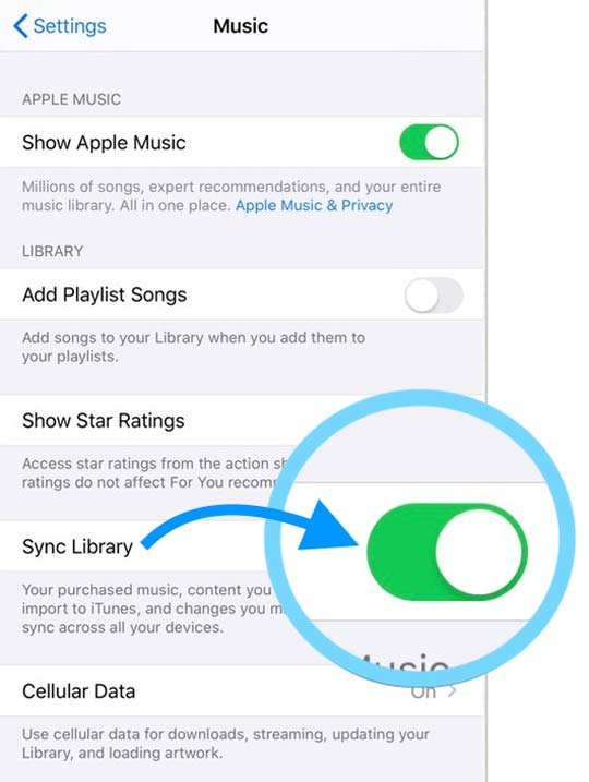 Apple iCloud Music Library Sync Library option for Apple Music Subscriptions