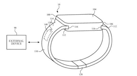 Apple Watch Smart Bands