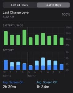 Optimized Battery Charging - Schedule