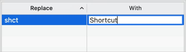 Creating a Text Replacement shortcut in macOS