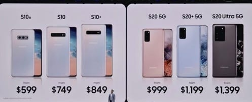 Samsung Galaxy S20 Pricing