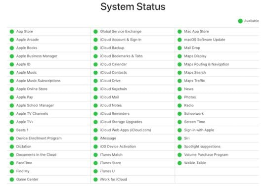 Siri Connectivity - System Status