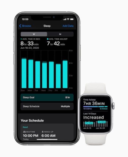 Sleep Overview WatchOS 7
