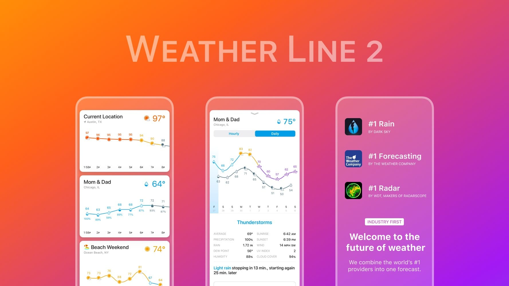Weather Line Overview