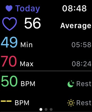 Heart Analytics stats.