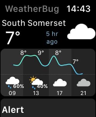 WeatherBug forecast on Apple Watch.