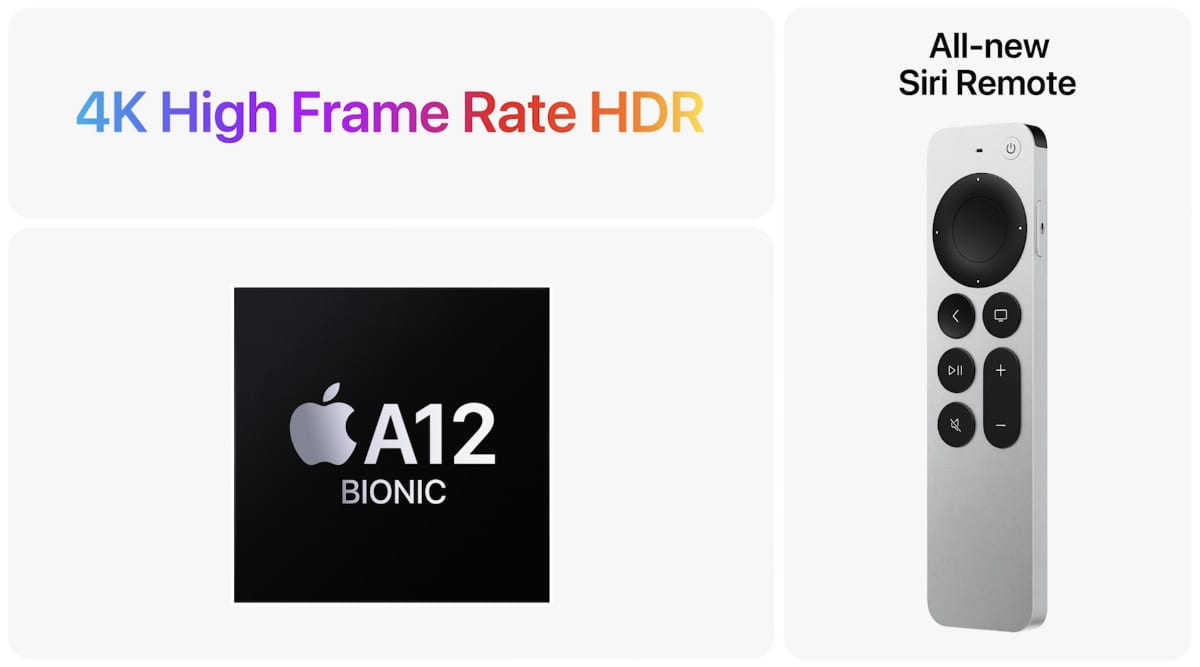 A12 Bionic 4K High Frame Rate banner.