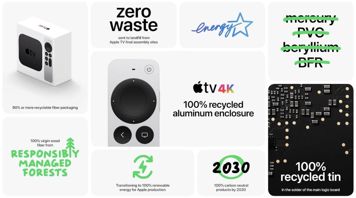 Apple TV 4K sustainability benefits.