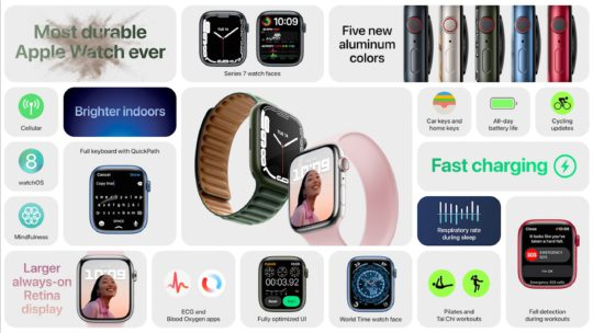 A collage by Apple showing all of the new features coming to the Apple Watch Series 7.
